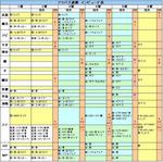 アラパゴインビュード表