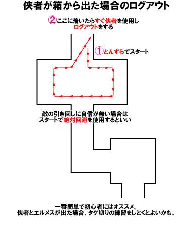 銀海4東 扉抜きログアウト法
