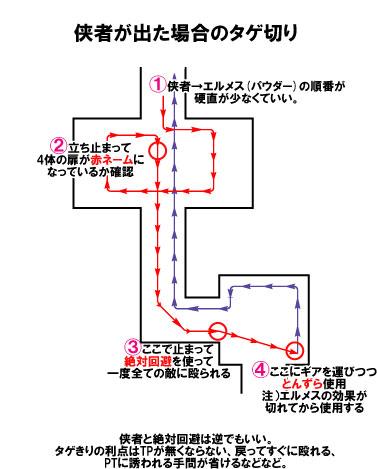 銀海4東 扉抜き侠者○タゲ切り法