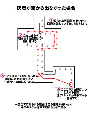 銀海4東 扉抜き侠者×タゲ切り法